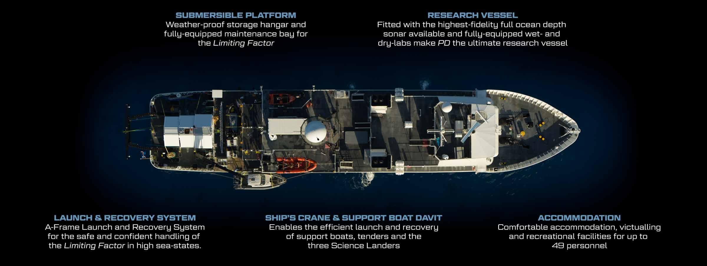 Vessel | Five Deeps Expedition